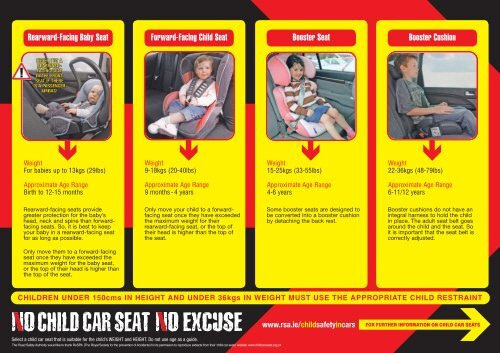 Admirable Child Seat Weight Chart Pdf Road Safety Authority Evergreenethics Interior Chair Design Evergreenethicsorg