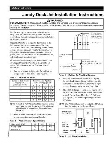Jandy 174 Legacy Pool And Spa Heater By Zodiac Model Zodiac