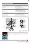 Premier KVT Descaling ValVes - Page 5