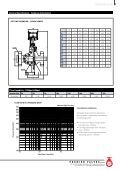 Premier KVT Descaling ValVes - Page 7