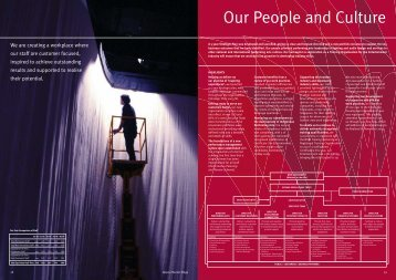 Our People and Culture - Sydney Opera House