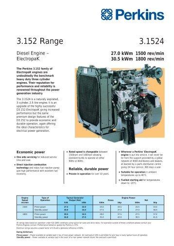 3.1524 3.152 Range - Michele Caroli Srl