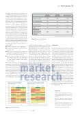 Market Analysis: Launch and Forecasting - Page 5