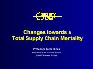 Changes Towards Total Supply Chain Mentality - 3DayCar