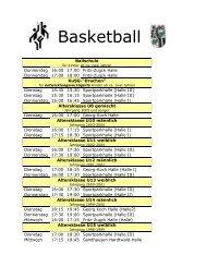 Basketball - KuSG Leimen