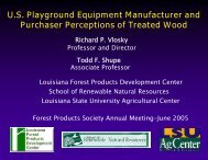 U.S. Playground Equipment Manufacturer and Purchaser ...