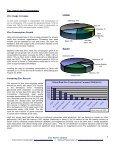 Zinc Market Update - Yukon Zinc Corporation - Page 5