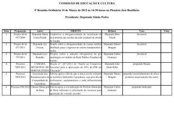 COMISSÃO DE EDUCAÇÃO E CULTURA 4ª Reunião Ordinária 14 ...