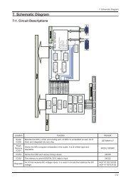 7. Schematic Diagram