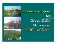 Forestry support for Green Delhi Movement in NCT of Delhi