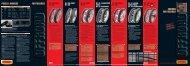 Pirelli-Enduro/Cross-Reifenkatalog