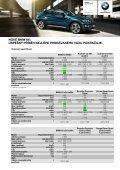 NOVÉ BMW X6: ÚSPĚŠNÝ PŘÍBĚH NEJLÉPE PRODÁVANÉHO ... - Page 5