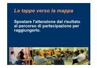 Presentazione del progetto - Agenda 21 Est Ticino