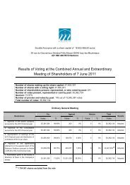 Results of Voting at the Combined Annual and Extraordinary ...