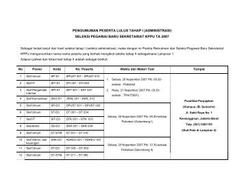 pengumuman peserta lulus tahap i (administrasi) seleksi ... - KPPU