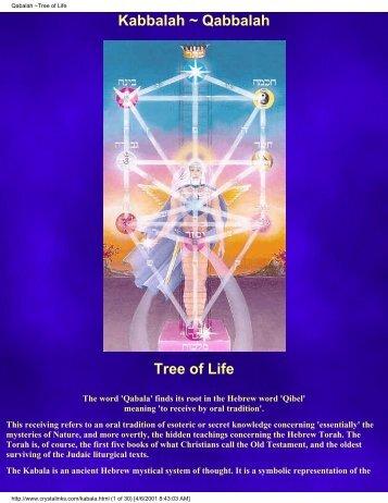 Kabbalah ~ Qabbalah Tree of Life