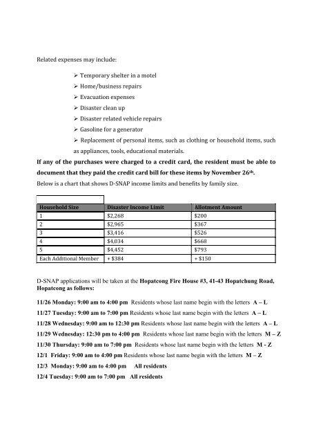 D Snap Income Chart Tart Tscoreks Org