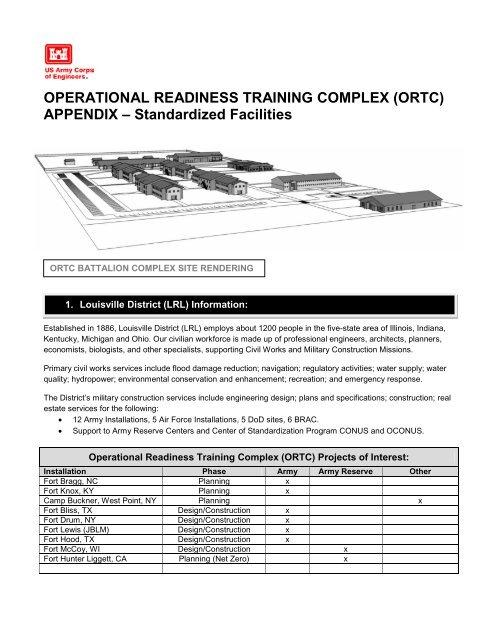 TI 800-01_Appendix-LRL_ORTC_v1 pdf - MRSI