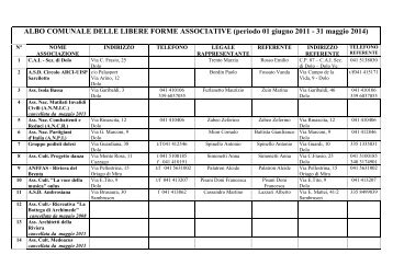 Elenco numerato ottobre 2011 - Comune di Dolo
