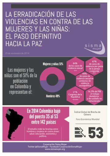 Boletin-Especial-25-noviembre-2014.-La-erradicacion-de-las-violencias-en-contra-de-las-mujeres-y-las-niñas-el-paso-definitivo-hacia-la-paz