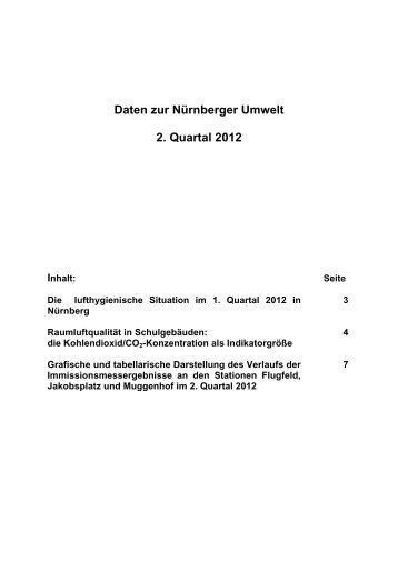 Daten zur Nürnberger Umwelt 2. Quartal 2012 Inhalt - Umweltdaten ...