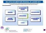 télécharger le bulletin documentaire régional de Janvier 2012