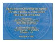Ground-based Optical Remote Sensing to ... - Emsus.com