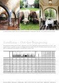 Landhaus - Bocken - Seite 2