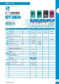 HSS Drills Efficient hole production - Stub Series - Industrial and ... - Page 7