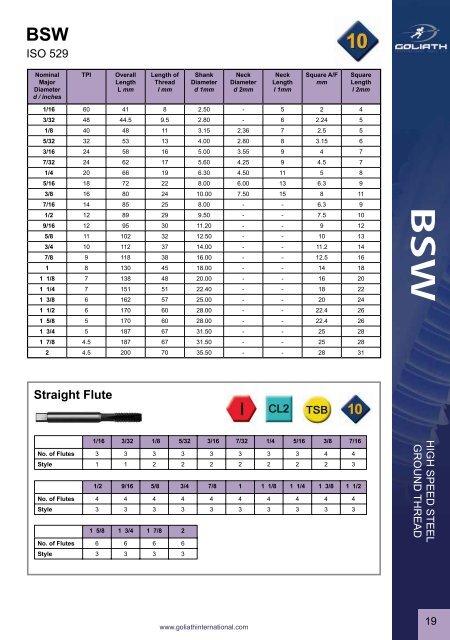 download Product Catalogue PDF (2.4MB) - Goliath Threading Tools