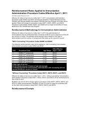 Reimbursement Rates Applied to Immunization Administration ...