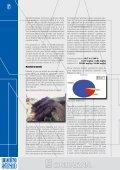 Zadnje modre strani - Cinkarna Celje - Page 6