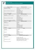 CIWA, Escala. Evaluación del síndrome de abstinencia alcohólica - Page 2