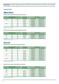 Stainless steel floor standing products leaflet - Eldon - Page 4