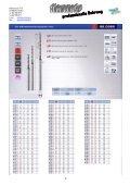 Tieflochbohren - Streuli Technologies AG - Seite 3