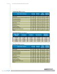 2012 Silverpop Email Marketing Metrics Benchmark Study - Page 4