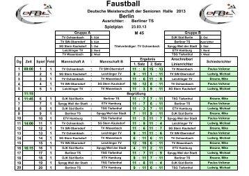 M45 Ergebnisse und mehr - Deutsche Faustball-Liga eV