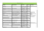 Produccion vacun_Empresas_colaboradoras.pdf - Facultade de ...