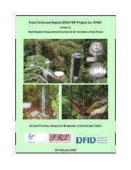 Hydrological measurement protocol - Falw.vu