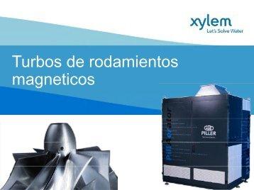 Turbos de rodamientos magneticos - Water Solutions