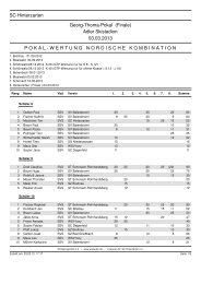 Pokal-Wertung Nordische Kombination - Skiclub Hinterzarten