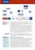 Wundbettvorbereitung in der Praxis - EWMA - Seite 6