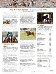 Reader Survey 2012 - Rocky Mountain Rider Magazine