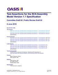 Test Assertions for the SCA Assembly Model Version 1.1 Specification