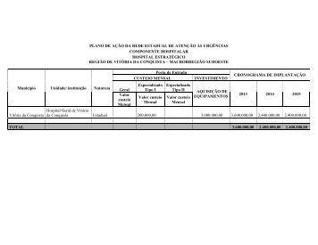 plano de ação da rede estadual de atenção às urgências ...