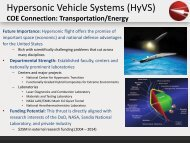 Hypersonic Vehicle Systems (HyVS) - Texas A&M University