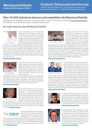 PAZ und ZA Bewertung DM 2012 Blatt 2 07.indd