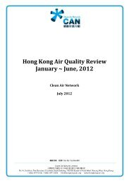 2012 Hong Kong Air Quality Review Jan-Jun