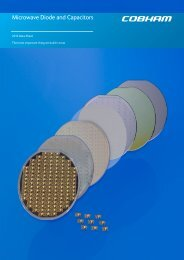 Microwave Diode and Capacitors - Cobham plc