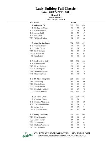 Women's Results - University of Texas at Dallas